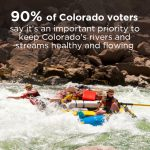 Water Poll: Colorado Voters Want Healthy Streams and Rivers
