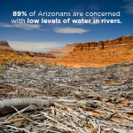 Water Poll: Colorado Neighbors Concerned About Water Conservation