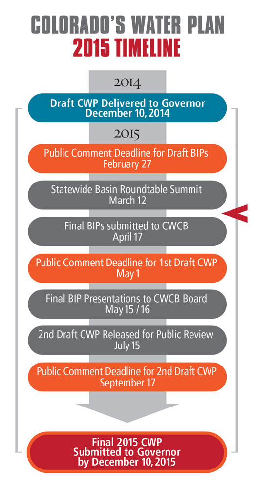 CWP-FactSheet-Mar312015-FINAL-1